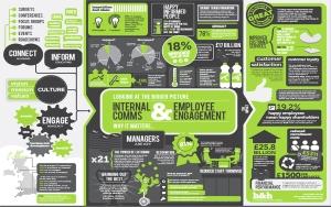 HHComms-Infographic